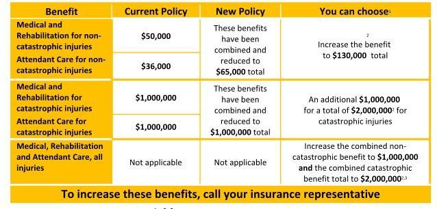 Car Insurance Canada Ontario