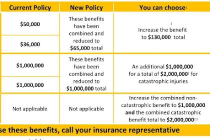 Best 10 Car Insurance Companies Ontario Canada Background