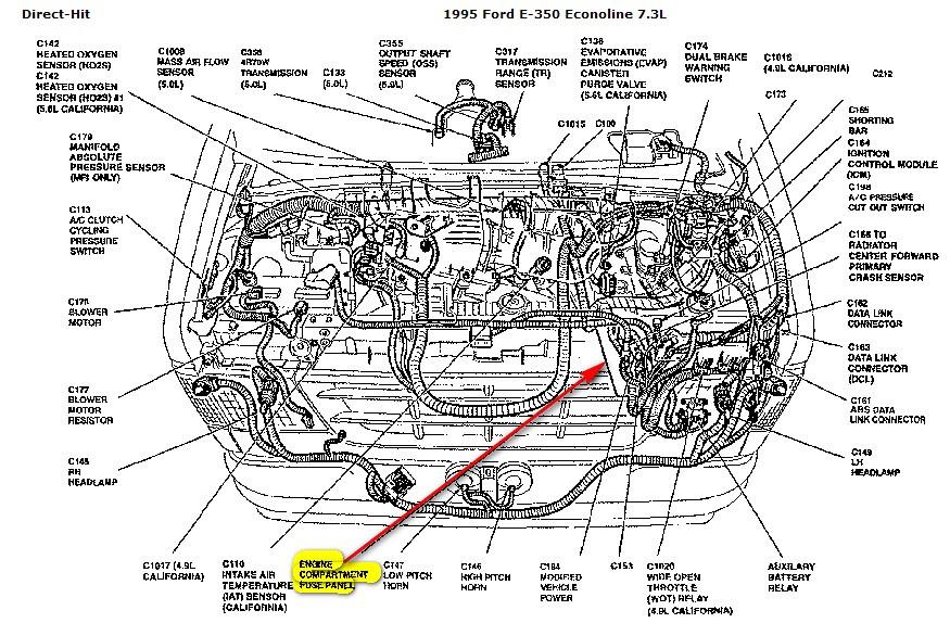 Ford E Series Engine Diagram Wiring Diagram Known Across Known Across Graniantichiumbri It