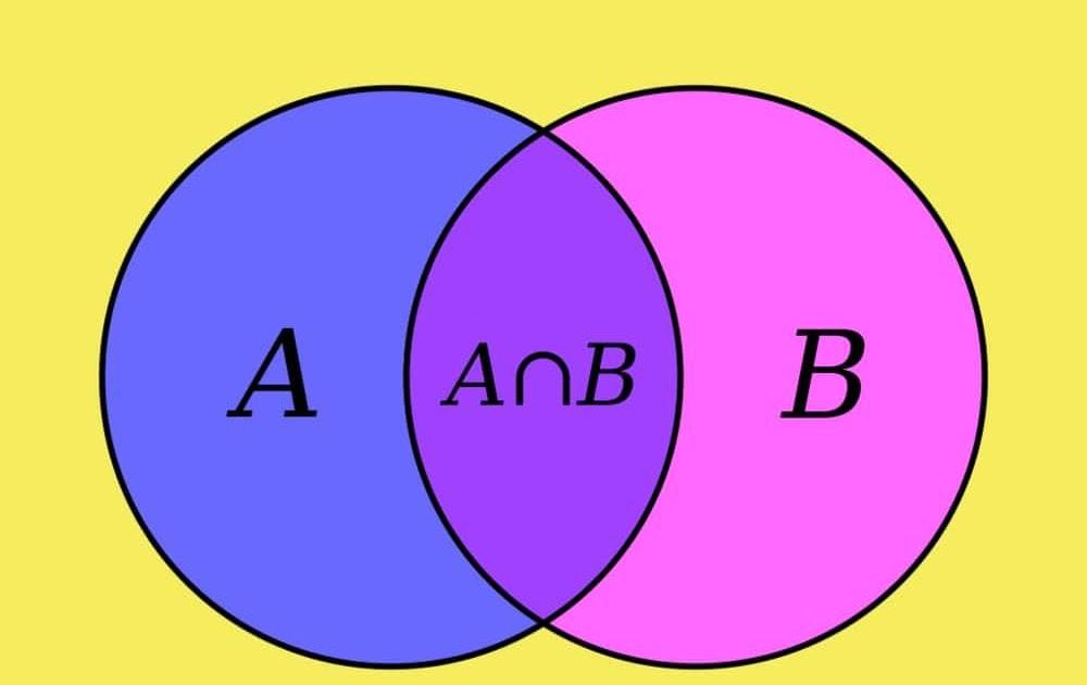 Contoh Soal Diagram Venn 3 Himpunan - SOALNA