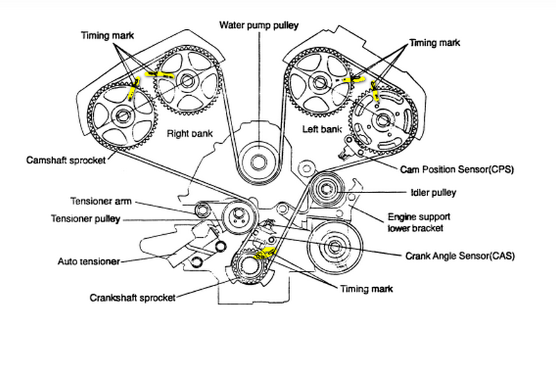 Diagram In Pictures Database Wiring Diagram Kia Morning 2015 Just Download Or Read Morning 2015 Carol Ericson Diablosport Trinity Reader Onyxum Com