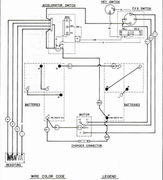 1985 ez go wiring diagram 1998 ezgo ignition switch wiring diagram inul www tintenglueck de  1998 ezgo ignition switch wiring