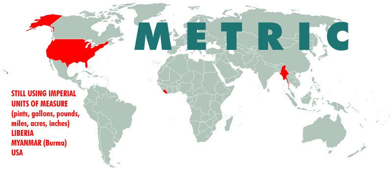 Countries That Don T Use Metric System The Expert