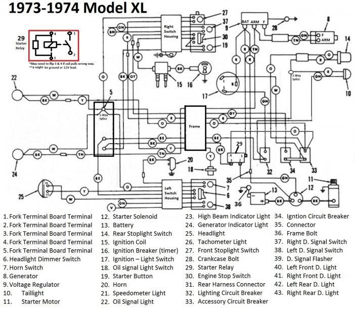 73 Sportster Wiring Diagram
