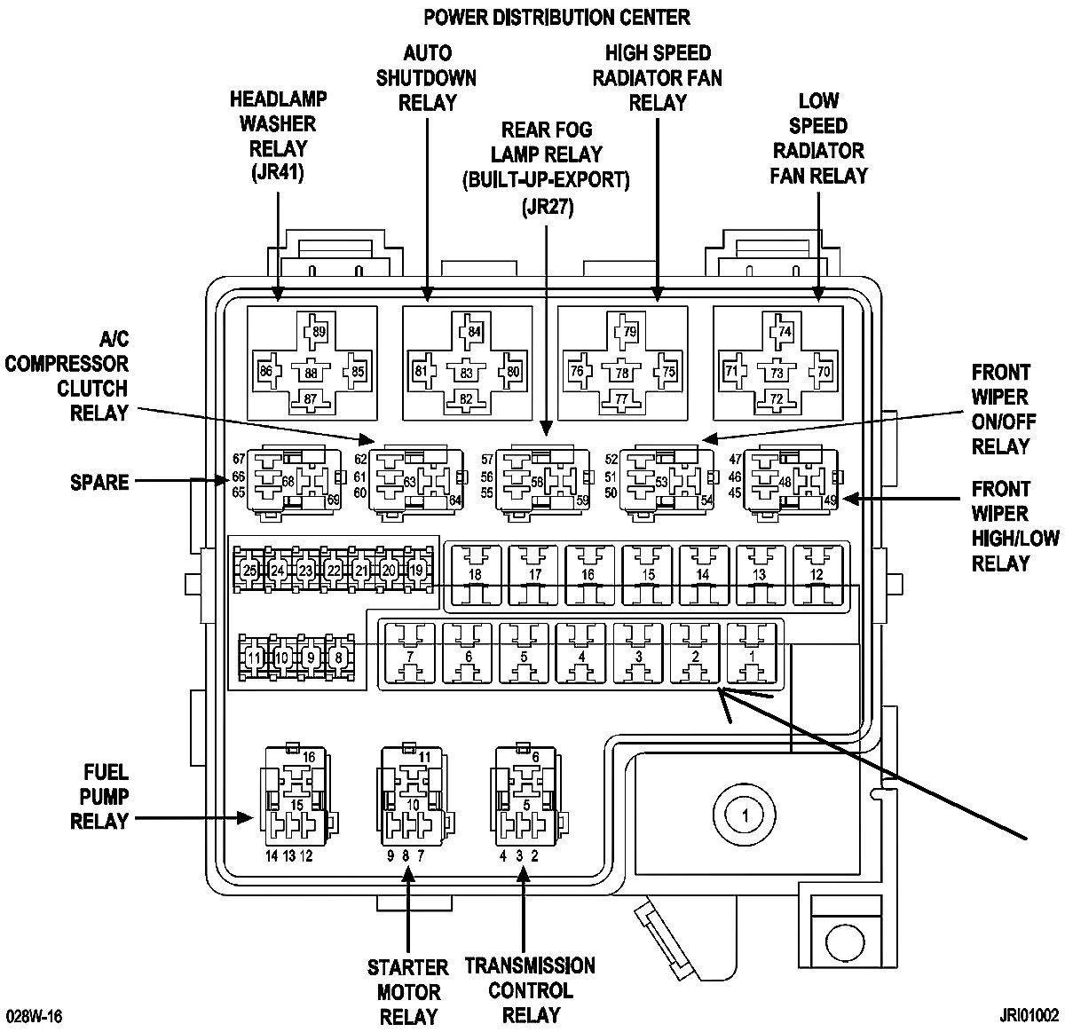 2004 chrysler sebring convertible wiring diagram