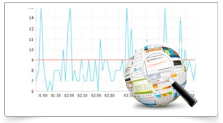 Gunakan Site24x7 untuk monitoring website dan aplikasi Anda.