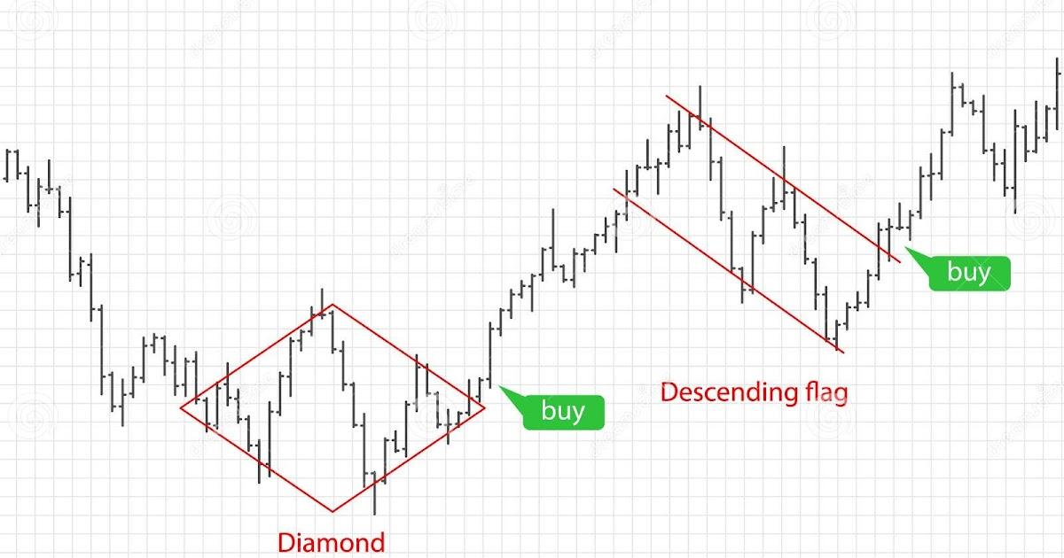 Copy Trading Abzocke