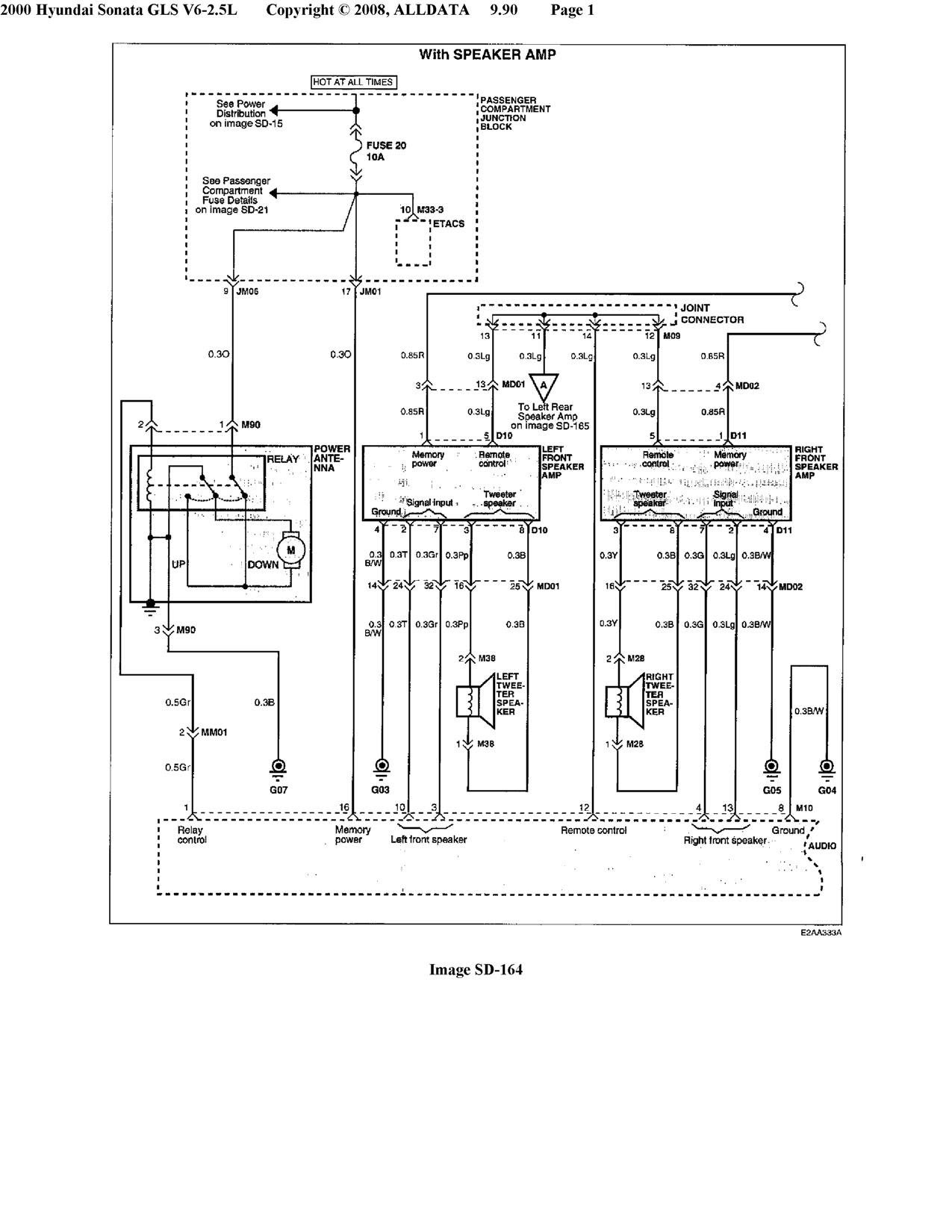 2005 Hyundai Sonata Wiring Diagram Wiring Diagram Local2 Local2 Maceratadoc It
