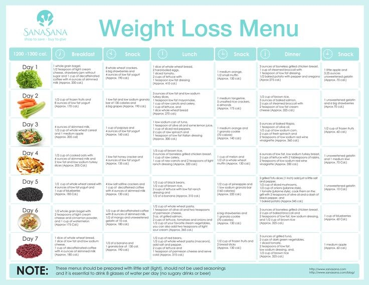 Weight reduction weight-reduction plan In 7 Days