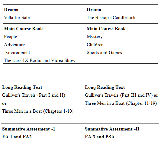 Secondary School Syllabus And Examination Specification Of English