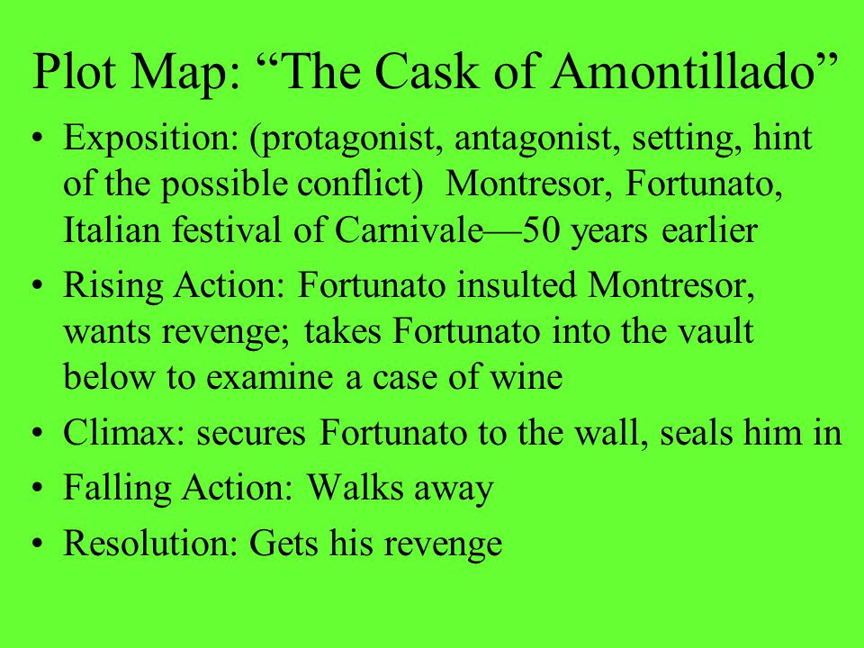 Plot+Map%3A+The+Cask+of+Amontillado