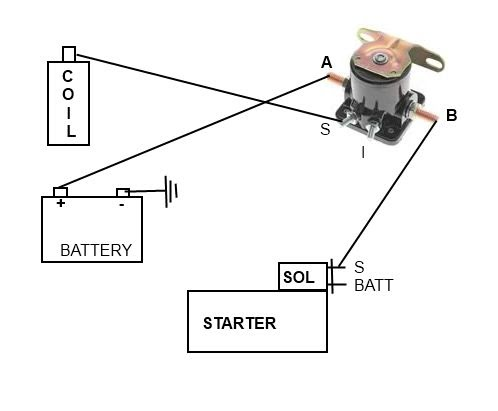 gm starter solenoid wiring 33 4 pole solenoid wiring diagram wiring diagram list  33 4 pole solenoid wiring diagram