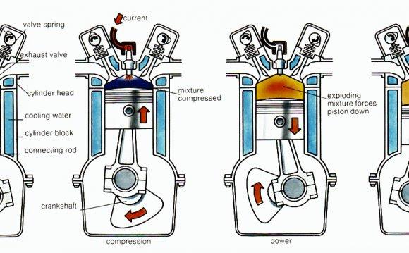 Engine Moving Diagram