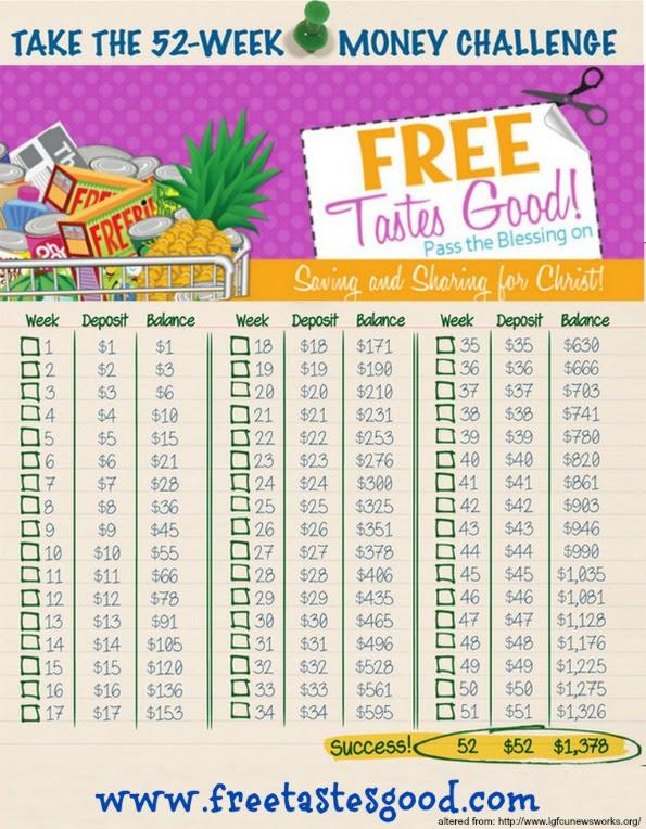52 Week Money Challenge - Save $  1378 in 2017! | Free Tastes Good!