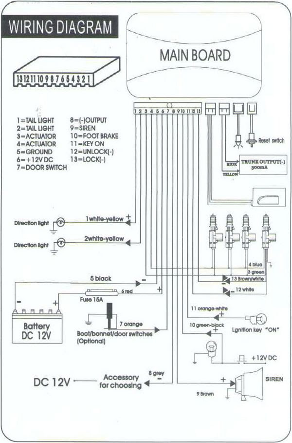 perodua kancil wiring diagram liga mx s. Black Bedroom Furniture Sets. Home Design Ideas