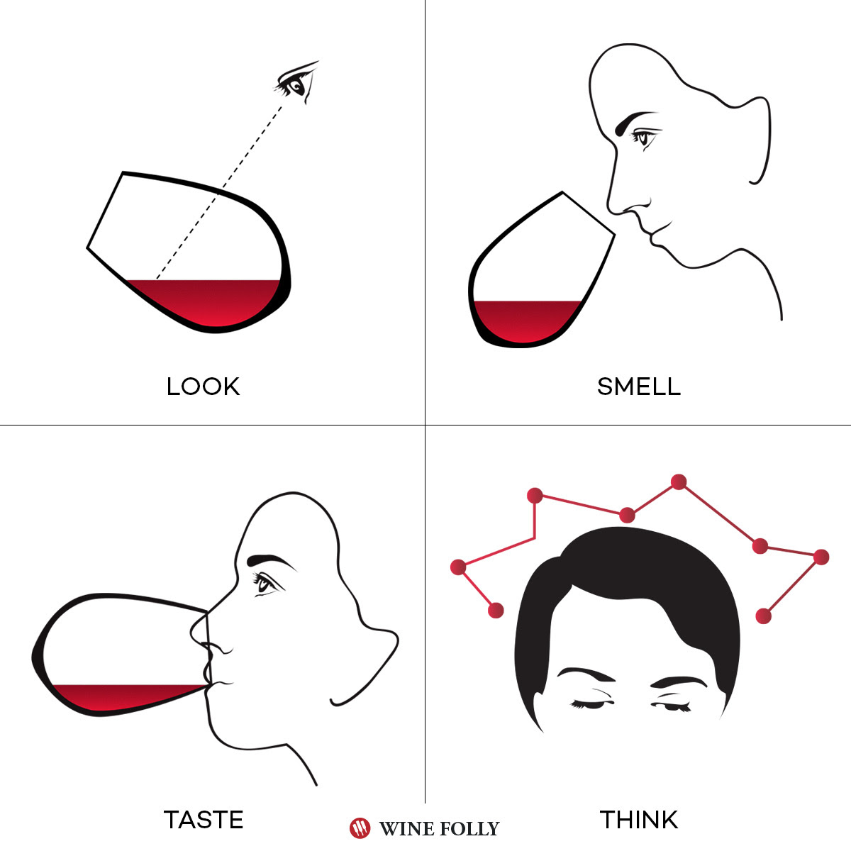 Different Types Of Mouth Drawings