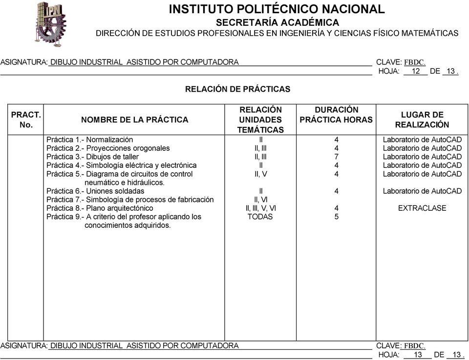 Instituto Politecnico Nacional Secretaria Academica Direccion De