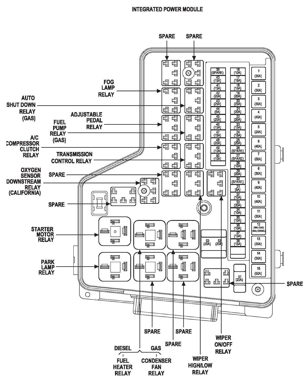 2004 Dodge Ram Fuse Diagram Wiring Diagram Generate A Generate A Saleebalocchi It