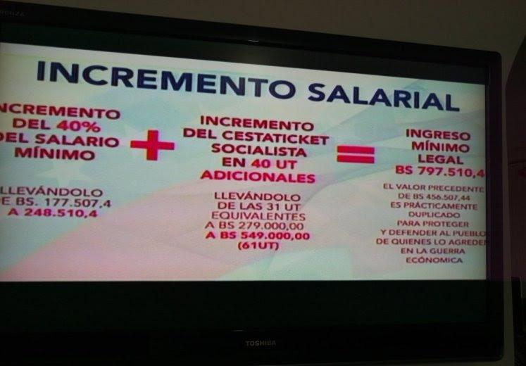 salario-mínimo