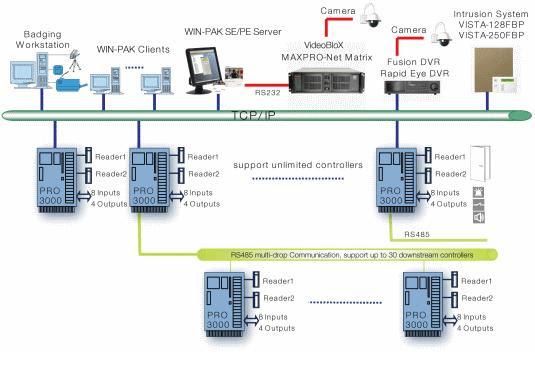 adt controller wiring diagram image 6