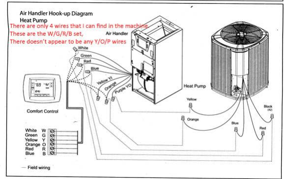 Heat Pump Thermostat Wiring Diagram | Hvac Package Heat Pump Wiring Diagram |  | Fuse Wiring