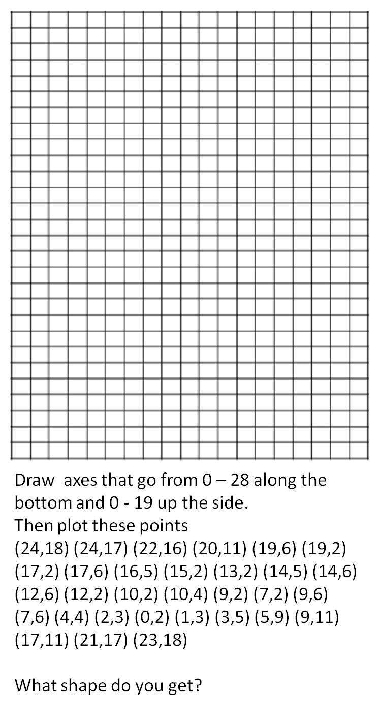 9 Best Images of Graphing Practice Worksheets  Finding Slope of Line Worksheet, HalfLife