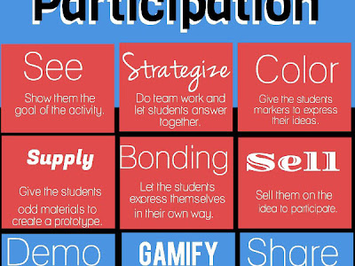 20+ Ways to Engage your Students in Learning