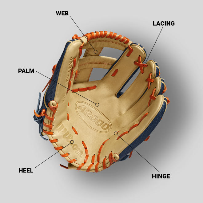 how to tighten the fingers on a baseball glove