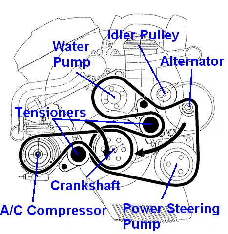 1992 Bmw 325i Engine Diagram Wiring Diagram Productive Productive Zaafran It