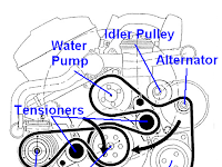 23+ 1996 Bmw 323I Engine Diagram Pictures