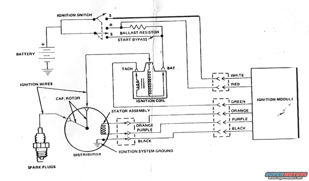 Ford Ballast Resistor Wiring Diagram - Wiring Diagram | Ford Pinto Wiring Diagram Ballast Resistor |  | cars-trucks24.blogspot.com