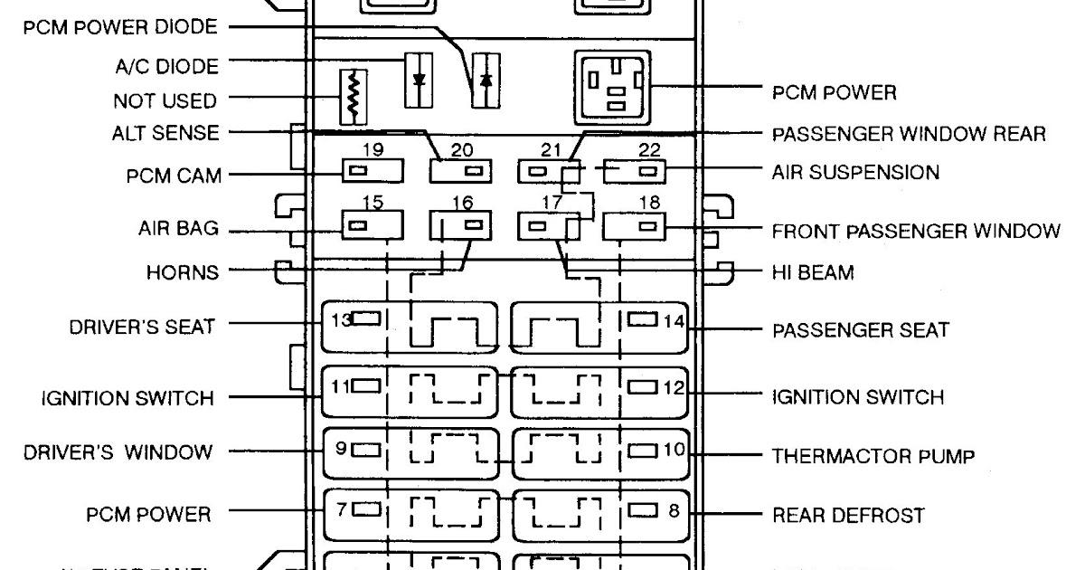 30 2002 Lincoln Navigator Fuse Diagram