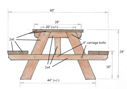 Fantastic Guide Woodworking Plans For A Side Table Made Project By Wood Evergreenethics Interior Chair Design Evergreenethicsorg