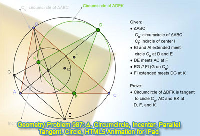 Online Dynamic Geometry Problem 987: Triangle, Circumcircle, Incenter, Chord, Parallel, Circle, Tangent