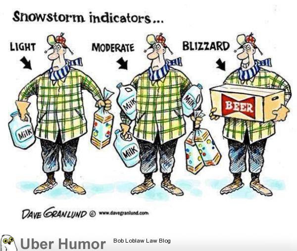Snowstorm Indicators Funny Pictures Quotes Pics Photos Images