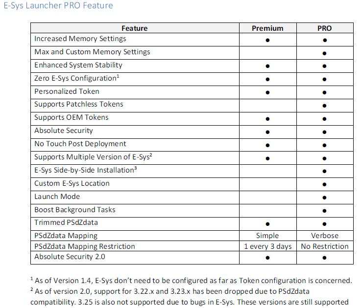 TokenMaster's Random Ramblings: E-Sys Launcher 2 0 - PRO and