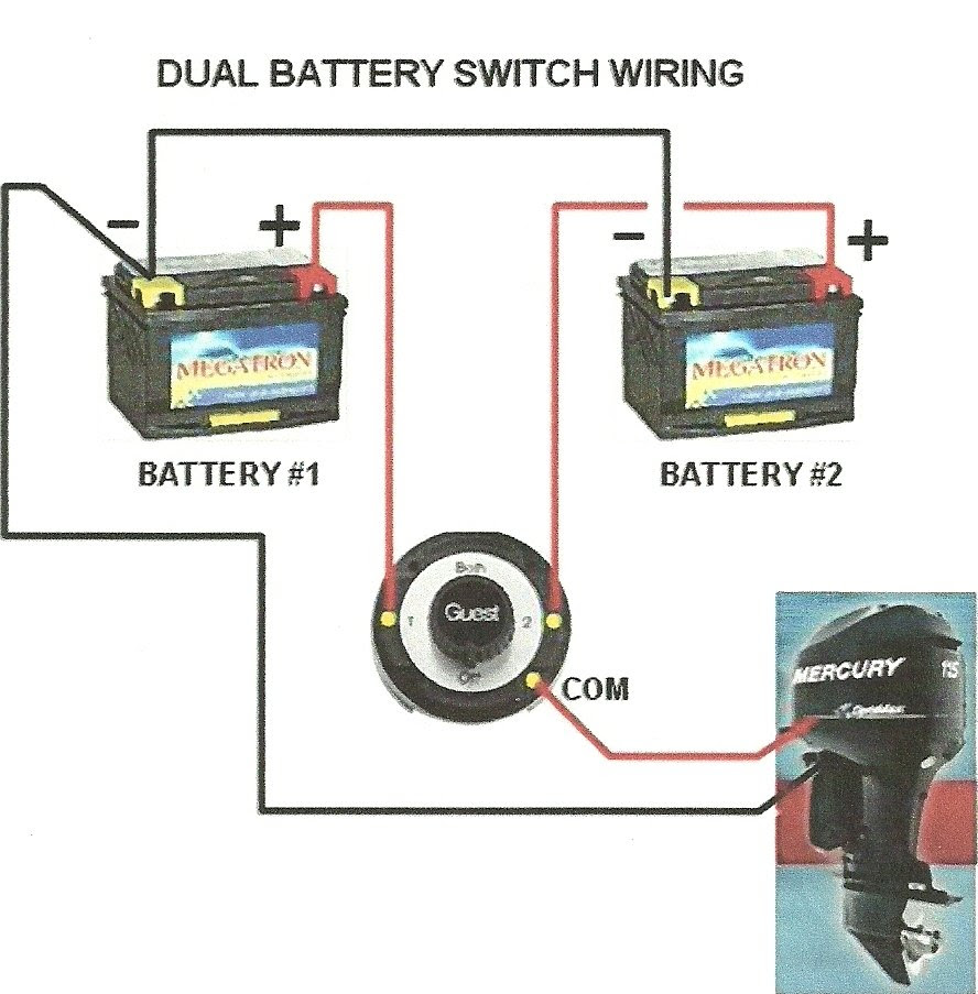 Diagram In Pictures Database Wire Diagram For Battery Switch Just Download Or Read Battery Switch Annie Naulleau Kripke Models Onyxum Com