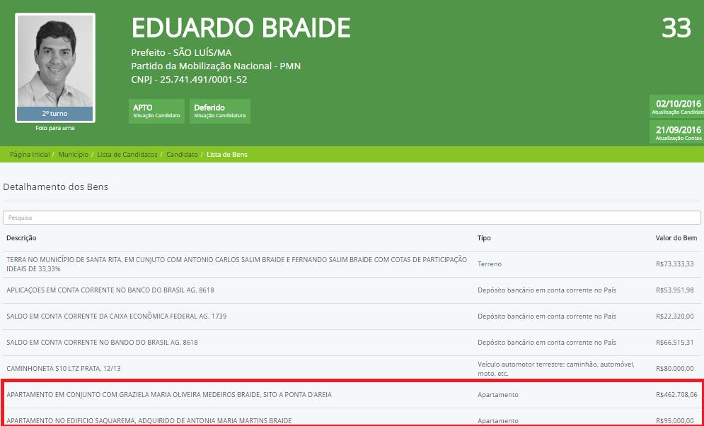 http://www.clodoaldocorrea.com.br/wp-content/uploads/2016/10/braide.png