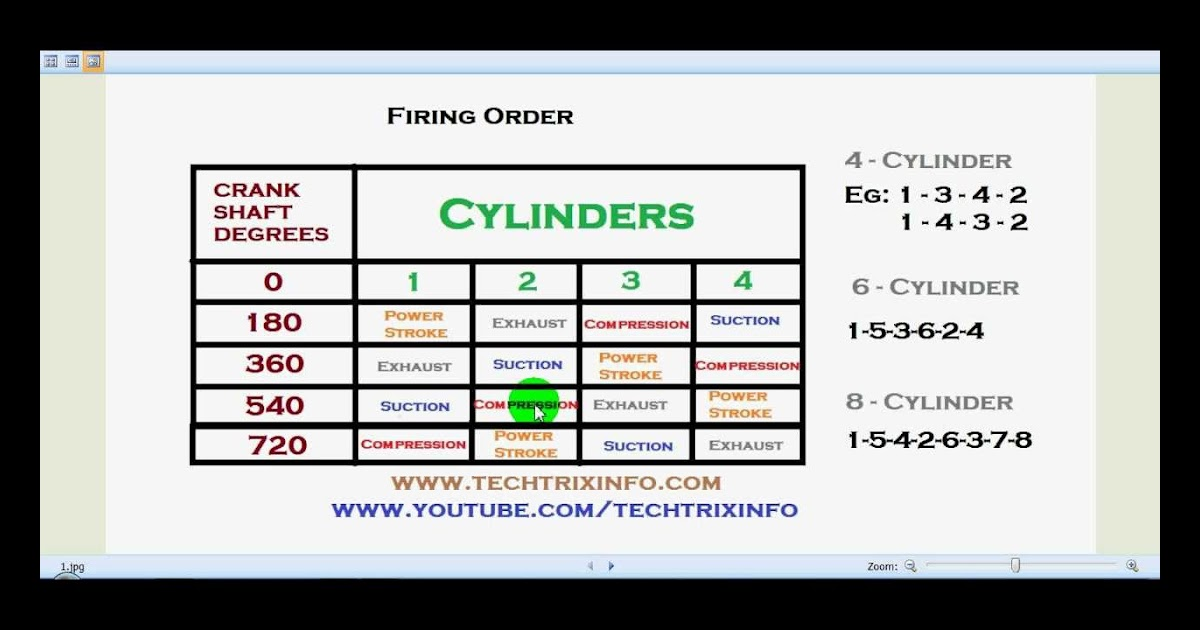 Engine Firing Order Diagram