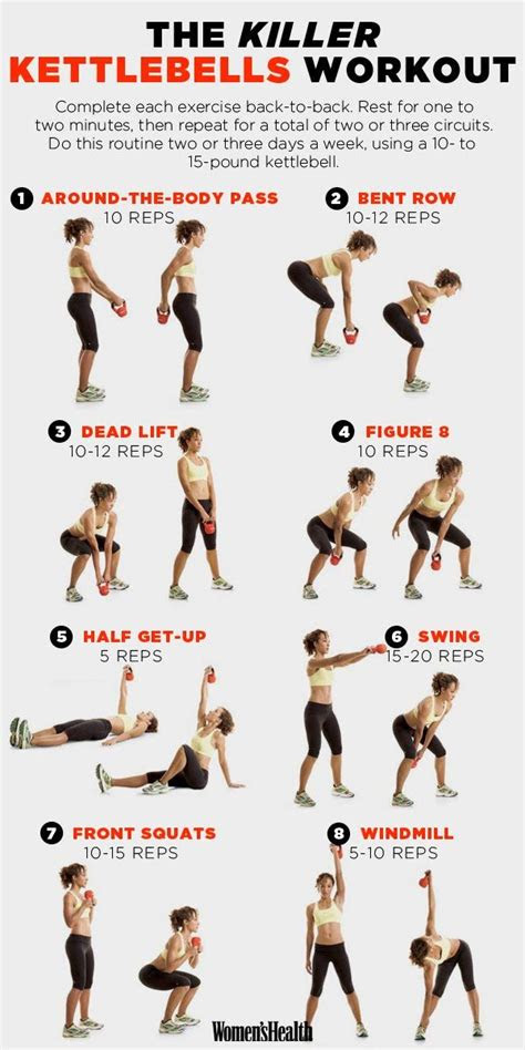 inspiration fitness motivation  kettlebell exercises