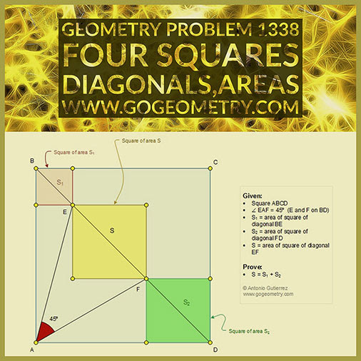 Geometric Art Geometry Problem 1338: Four Squares, Diagonals, Angle, 45 Degrees, Areas, Typography, iPad Apps.