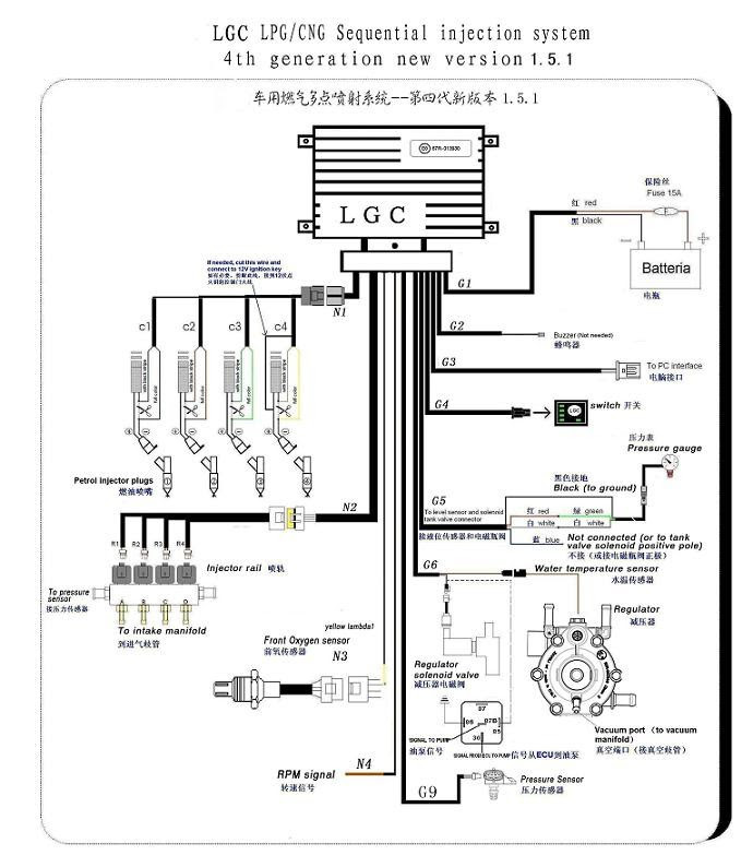 Beam Propane Conversion Wiring Diagram - 2011 Malibu Wiring Diagram -  bedebis.waystar.fr | Beam Propane Conversion Wiring Diagram |  | Bege Wiring Diagram - Wiring Diagram Resource