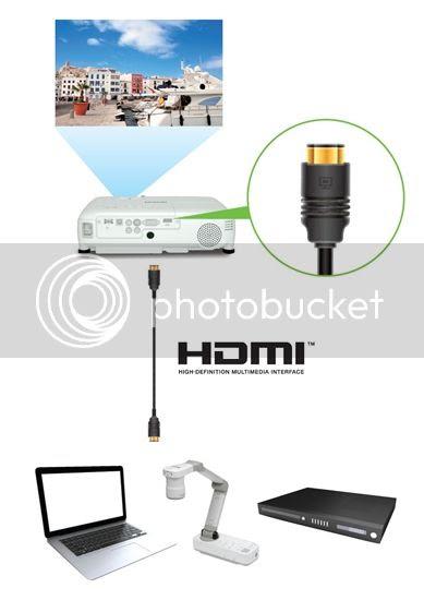 photo EpsonEb-X18_HDMIConnectivity.jpg