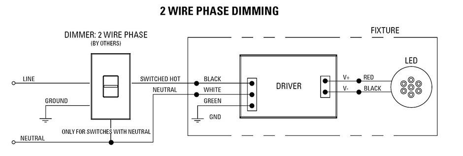 Diagram Bi Level Dimming Wiring Diagram Full Version Hd Quality Wiring Diagram Diagramvn18 Japanfest It