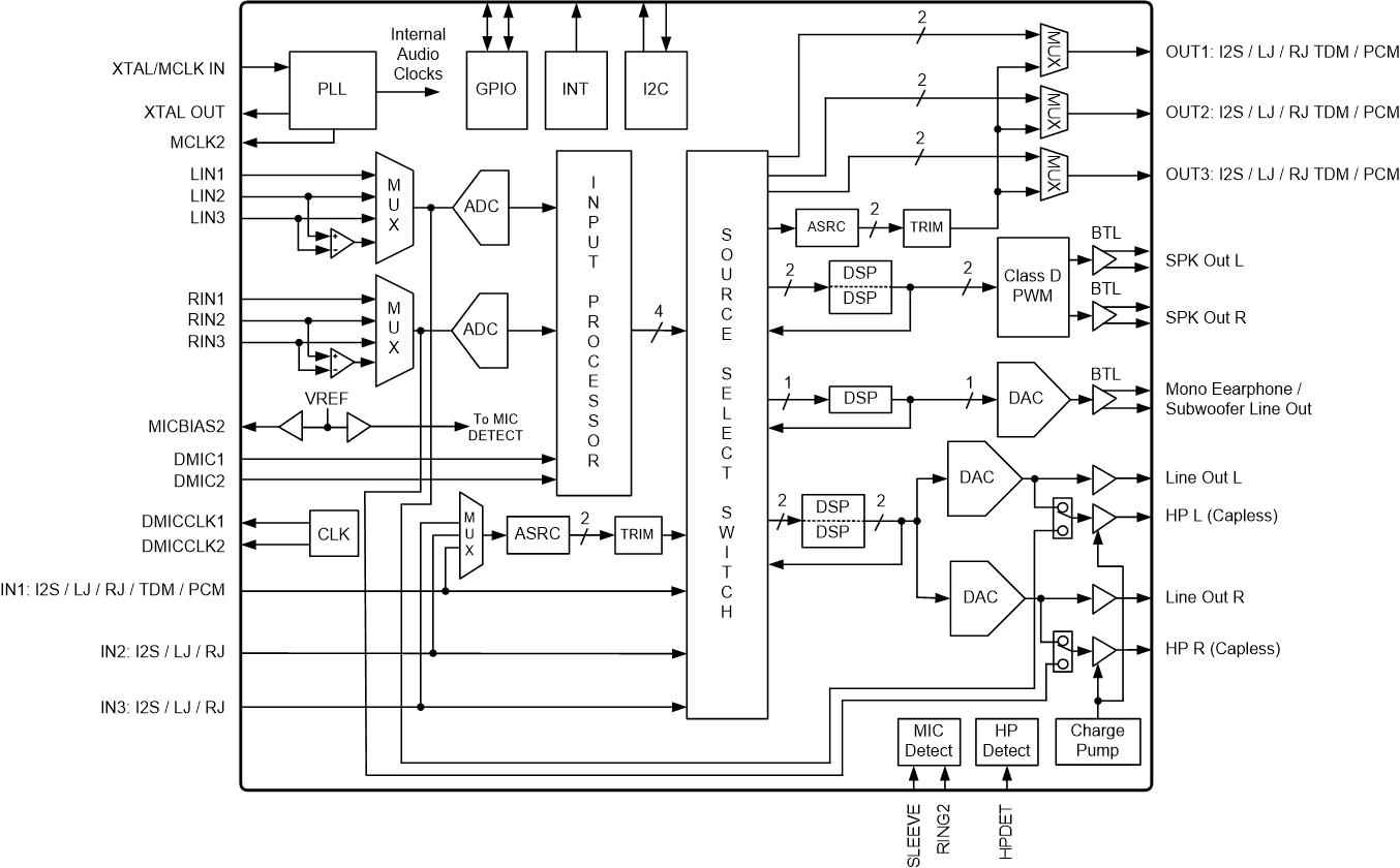 Amp Land Rover Wiring Diagram