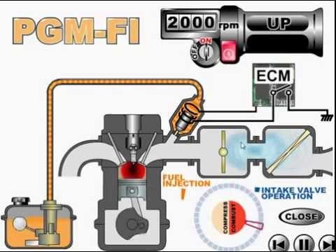 Concept Cara Kerja Motor, Terupdate!