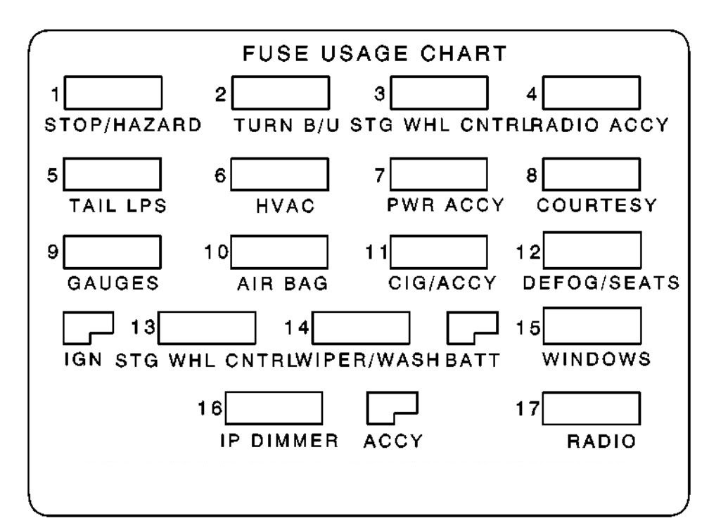 Pontiac Firebird 1999 2002 Fuse Box Diagram Auto Genius