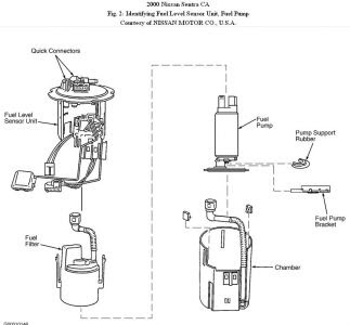 2000 nissan xterra fuel diagram schematic diagram