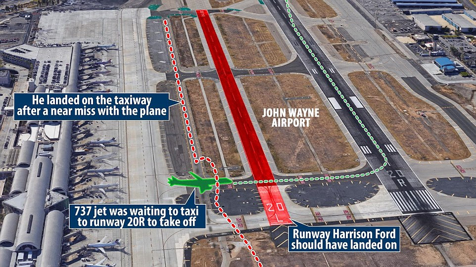Ford mistakenly aimed for the unmarked taxiway instead of runway 20-L, just passing over an American Airlines 737 loaded with more than 100 passengers. The 737 was waiting to use runway 20-R on the other side of 20-L