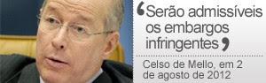 No 1º dia do mensalão, Celso de Mello afirmou caber recurso; veja (Divulgação/STF/Editoria de Arte/G1)